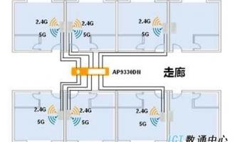 华为为长春理工大学覆盖无线校园网