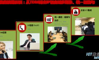 华为IMS——企业行政办公的最佳音视频通信平台