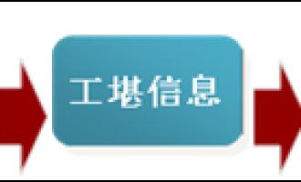 华为WLAN室外网络规划设计及设备选型