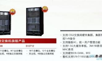 华为框式交换机产品介绍(包含S7700、S7900、S9700和S12700)
