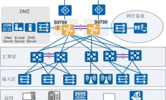 华为S9700系列交换机在企业网络和园区网的应用