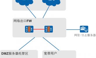 华为防火墙在广电出口安全方案中的应用