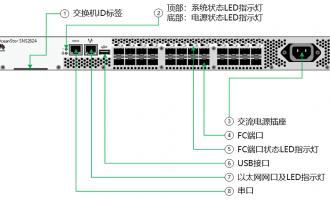 华为光纤存储交换机 OceanStor SNS2624 华为SAN光纤交换机方案拓扑及连接方式