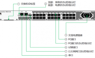 华为光纤存储交换机 OceanStor SNS2124 华为SAN光纤交换机方案拓扑及连接方式