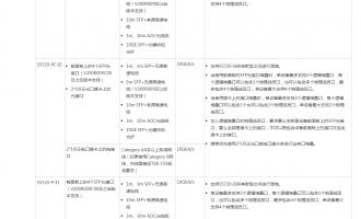 华为交换机全系列堆叠助手iStack、CSS、SVF部署指导,连线方案、配置步骤
