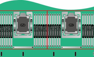华为2288HV5服务器内存插法及内存插槽位置
