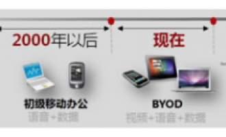 大中型和小型无线园区网,无线网桥部署方案
