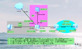 华为防火墙USG6000通过WEB图形界面配置案例