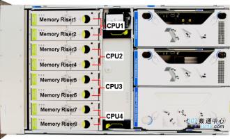如何华为RH5885H V3服务器加装内存和扩展内存