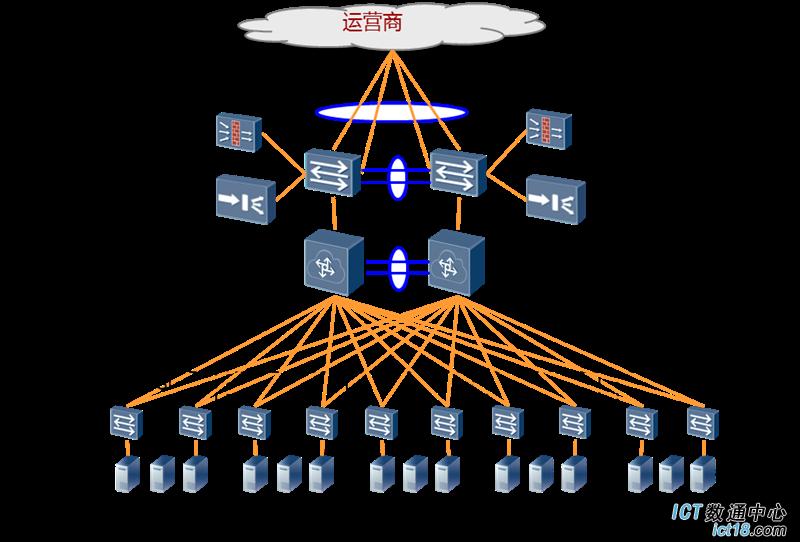 华为S5720-LI交换机详版彩页 组网应用